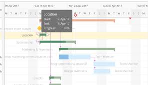The Most Awesome It Project by The Best Project Management Software Of 2017 Pcmag Com