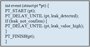 sensors free full text network challenges for cyber physical