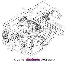 yamaha golf cart 36 volt wiring diagram u2013 readingrat net