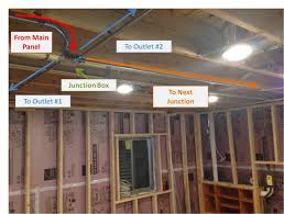 How To Soundproof A Basement Ceiling by Metal Conduit Routing Your Conduit