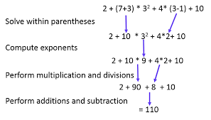order of operations worksheets with exponents basic quantitative concepts