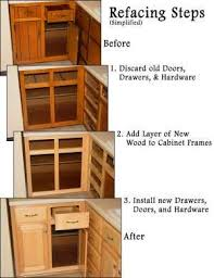 Kitchen Cabinet Door Refinishing Diy Kitchen Cabinet Refacing Spectacular Inspiration 23 Cabinet