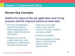 chapter 2 employability skills ppt download