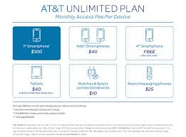 at u0026t resurrects unlimited data but only for directv or u verse