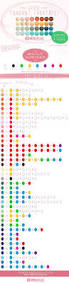 94 best cake serving charts images on pinterest biscuits cake