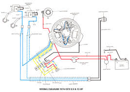 1975 johnson outboard wiring diagram wiring diagram and
