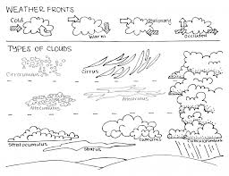 weather coloring pages to and print stormy weather page