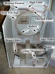 maytag performa dryer won u0027t heat up