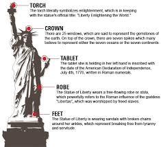 Pedestal Tickets Statue Of Liberty Best 25 Liberty Statue Tickets Ideas On Pinterest Statue Of