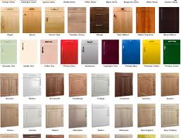 Kitchen Cabinets Door Replacement Fronts 15 Signs You Re In With Kitchen Cabinets Door Replacement