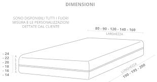 dimensioni materasso singolo misure materassi singoli idee di design per la casa