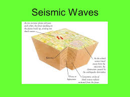 Wyoming which seismic waves travel most rapidly images Earthquakes ppt download jpg