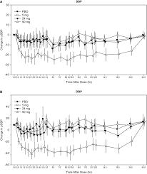 discovery and clinical evaluation of mk u20108150 a novel nitric oxide