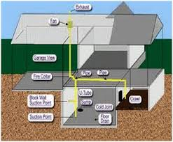 basement homes remedies for radon issues home inspection service