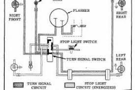 1964 chevy impala turn signal wiring diagram wiring diagram