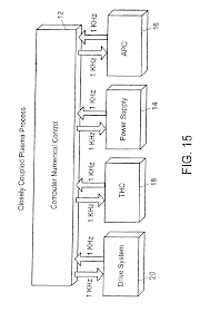 patent us6772040 centralized control architecture for a plasma