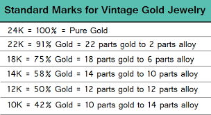 vintage gold jewelry gold vs gold filled vs gold plated my