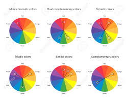 vector illustration of color circle complementary analogous