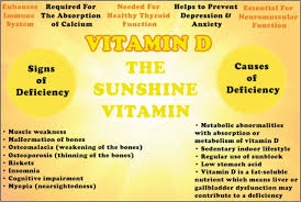 Do Tanning Beds Provide Vitamin D Sun Tanning Pros And Cons