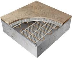 In Floor Heating Under Laminate Thermosoft Blog 2015