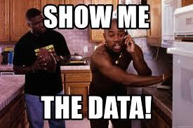 Cuba Meme - show me the data show me the money cuba meme generator