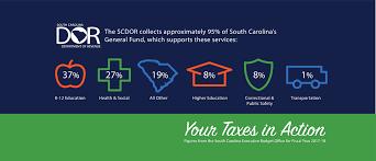 south carolina tax tables 2016 south carolina department of revenue home facebook