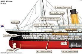 titanic floor plan the sinking of the titanic the 100th anniversary britannica com