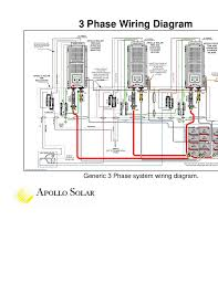 three phase panel wiring diagram efcaviation com