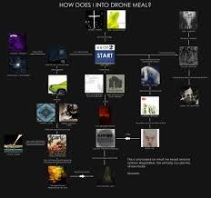 4chan Mu by Drone Metal 4chanmusic Wiki Fandom Powered By Wikia
