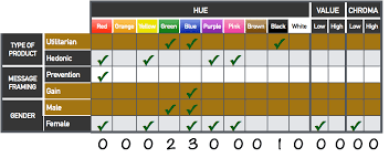 what each color means color psychology an enormous guide