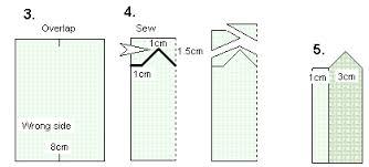 leena s patternmaker tutorial web site