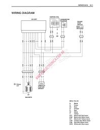 suzuki rm 250 cdi wiring diagram rm 250 stator test