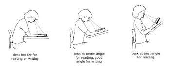 posture and your eyes