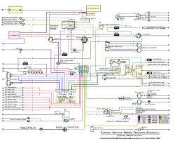 renault trafic wiring diagram download floralfrocks