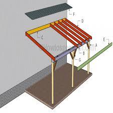 Attached Carports How To Build A Carport Attached To House Uk Prestigenoir Com