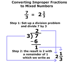 unit 3 fractions ms goodheart and mrs maljevicmath and