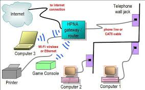 gallery of home network diagrams ethernet router network diagram