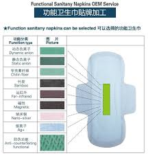5 bags anion sanitary napkin daily use pads sanitary towels