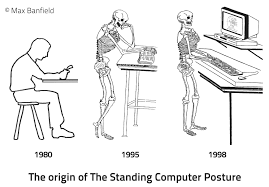 Standing Desk Posture by Abdominal Pain Chronic And Undetectable Types