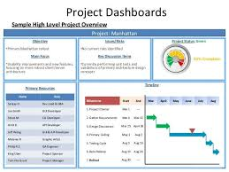 testing weekly status report template project status dashboard template powerpoint best project status