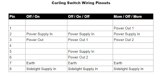 warn winch remote wiring diagram warn 16 5 ti wire diagram wiring