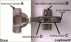 Fix Cabinet Door How To Fix Cabinet Doors That Won T Stay Closed How To Adjust