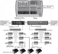 x32 rack hook up diagrams behringerwiki