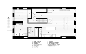 Tenement Floor Plan A Duplex Carved Out Of A Tenement And Rooftop Addition In