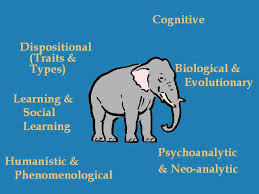 The Blind Men And The Elephant Analysis Integration U0026 Review Of 6 Main Theoretical Perspectives On Personality