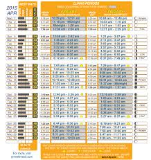 best hunting and fishing times solunar table calendar best hunting and fishing times solunar table calendar qualads