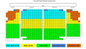 home theater seating san diego casa del prado theatre san diego tickets schedule seating