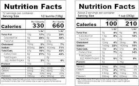 jurist revision of the nutrition facts labels for meat and