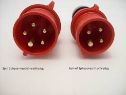 industrial extension leads plug u0026 connector types explained