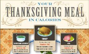 meal infographics how many calories are in a thanksgiving
